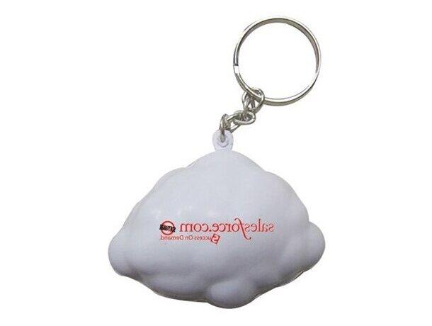 Llavero antiestrés nube personalizado